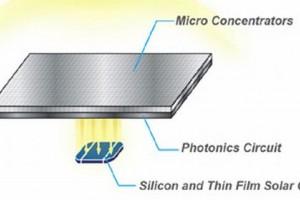 Новые концентраторы солнечных лучей увеличат эффективность фотоэлементов солнечных батарей.