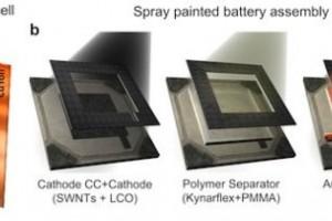 Высокотехнологичная «краска» превращает любую поверхность в аккумуляторную батарею.