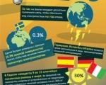 Солнечная энергия против зимней скуки »