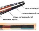 Солнечные вакуумные трубки. Устройство вакуумных трубок