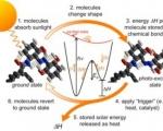 Ученые изобрели химический материал, позволяющий долго сохранять солнечную энергию »